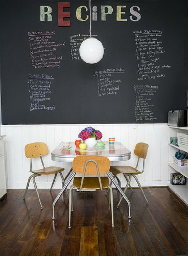 7 Chalkboard Recipe Wall