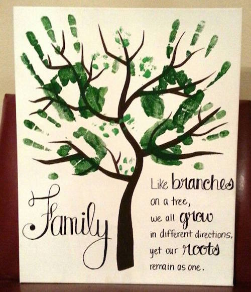 1 Handprint Family Tree